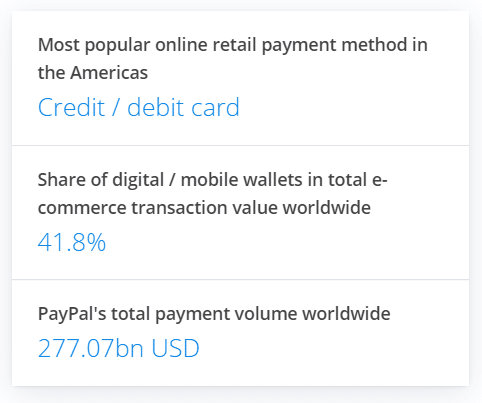 Statista's insight on online payments worldwide