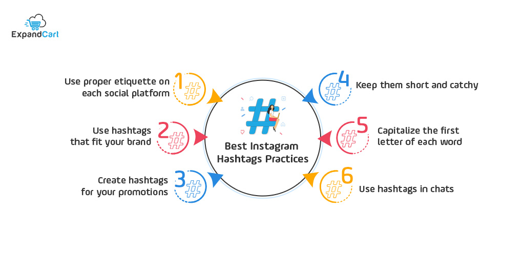 Top tips to using instagram hashtags effectively
