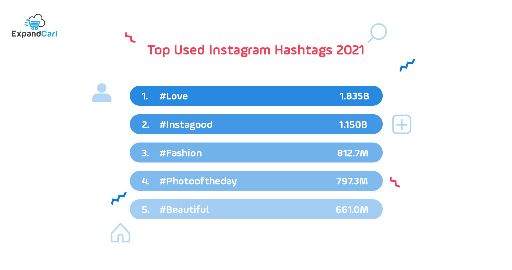 Instagram top hashtags for 2021