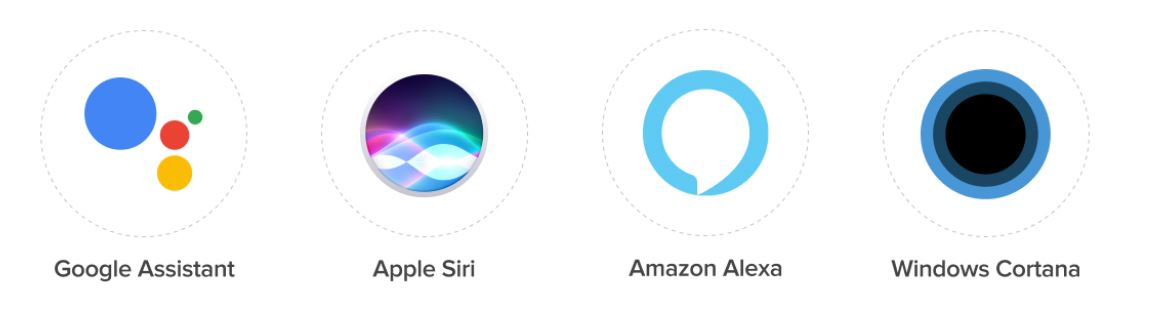 voice search for ecommerce