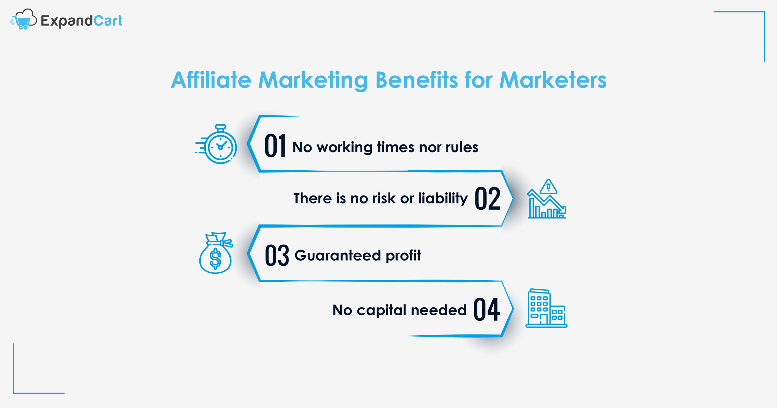 Infographic design: Affiliate-Marketing-Benefitsfor-Marketers