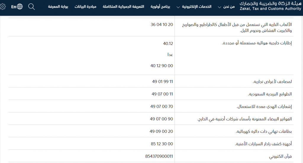 منتجات ممنوع استيرادها للسعودية,علي اكسبرس,علي إكسبريس,aliexpress