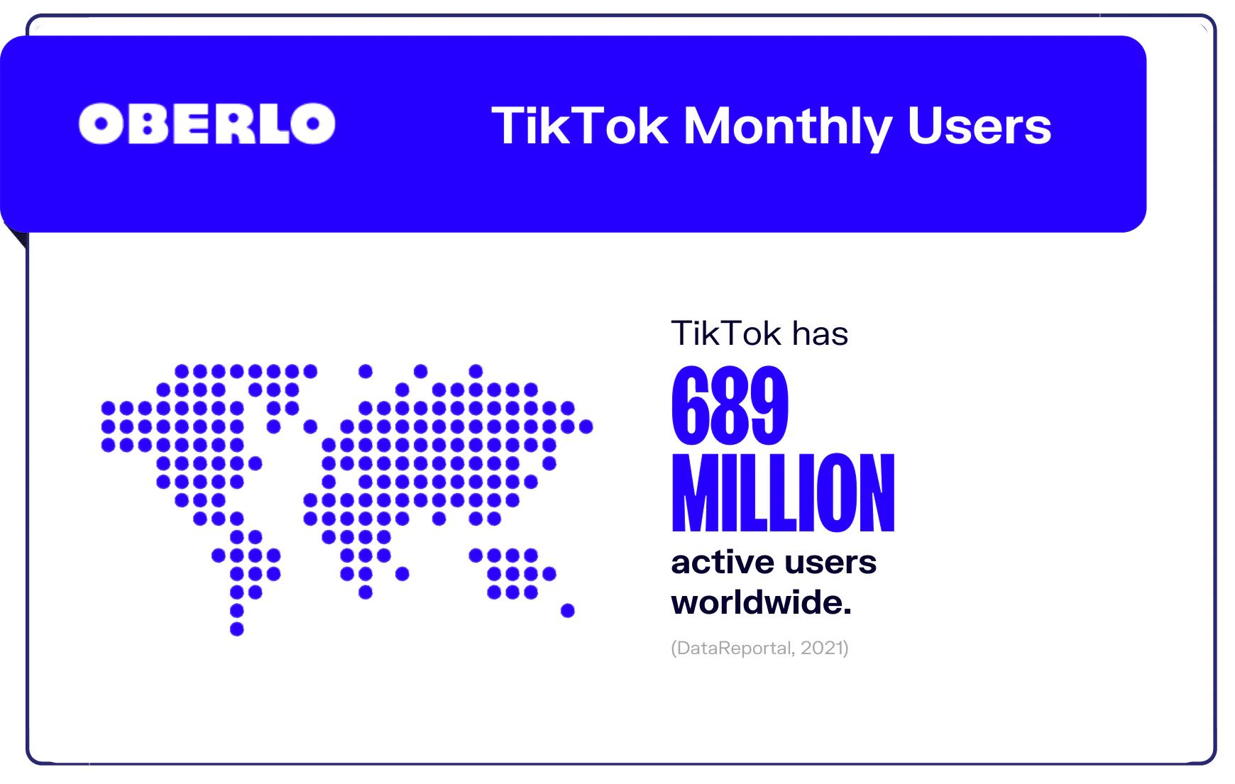 عدد مستخدمي تطبيق تيك توك