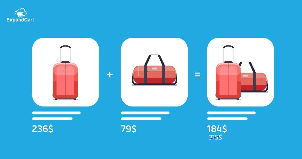 استراتيجيات تسعير المنتجات