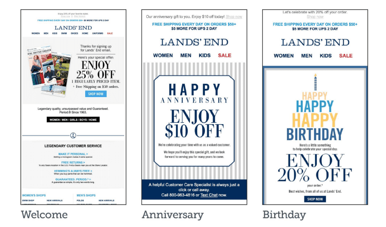 email personalization case study