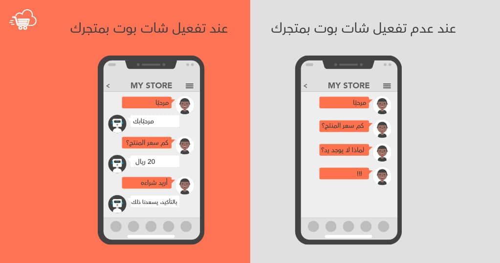 أهمية وجود شات بوت عربي بمتجرك