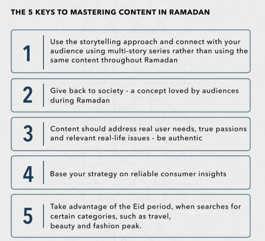 how to master Ramadan promotion ideas