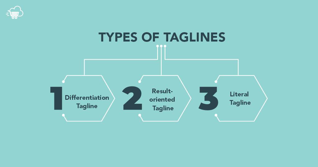 Types of taglines