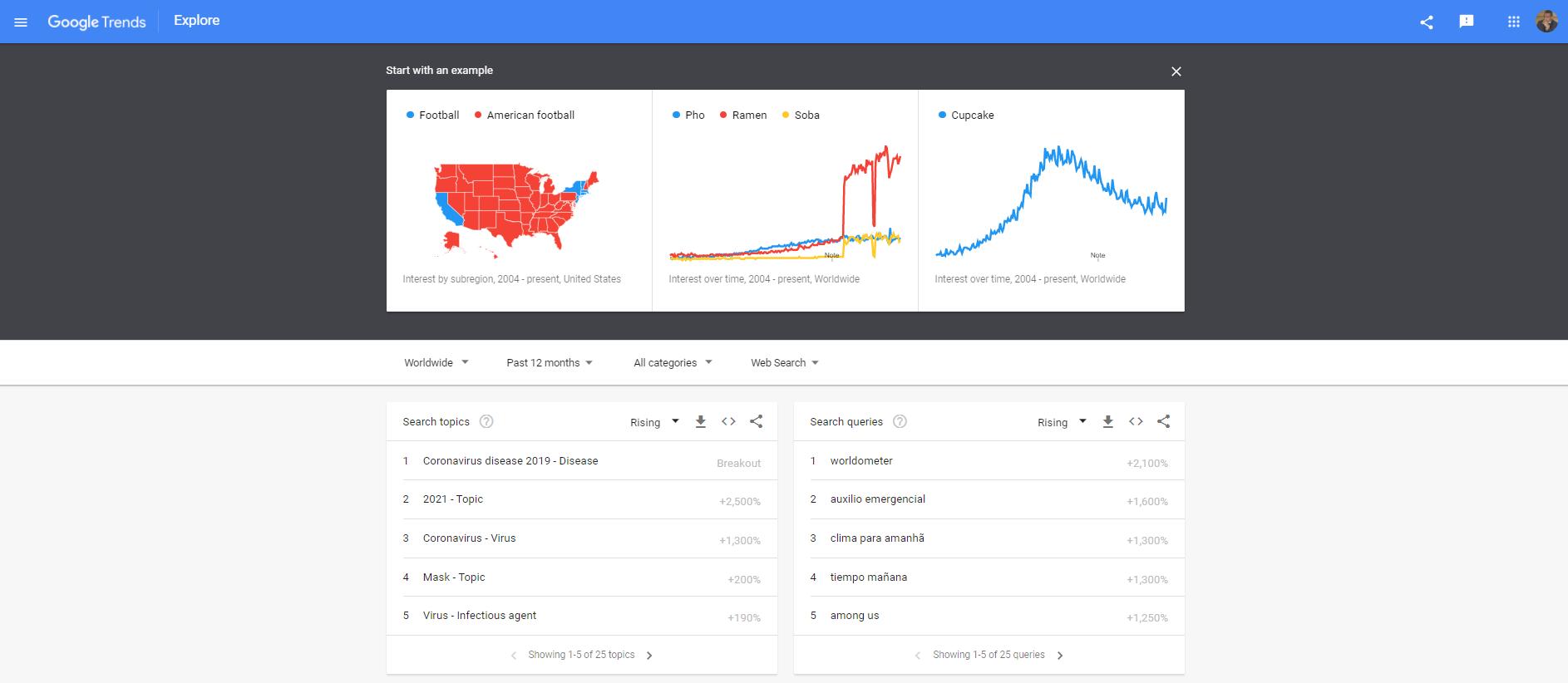 مؤشرات جوجل Google Trends