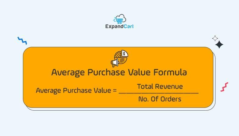 Average Purchase Value Formula