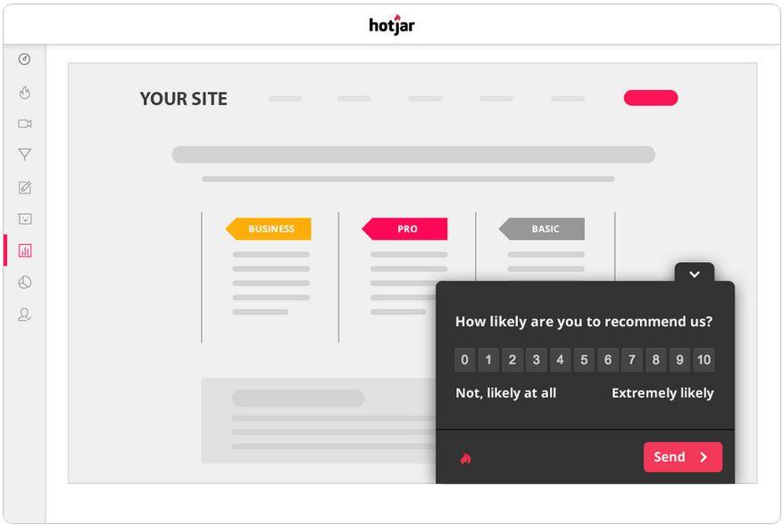 Hotjar customer feedback