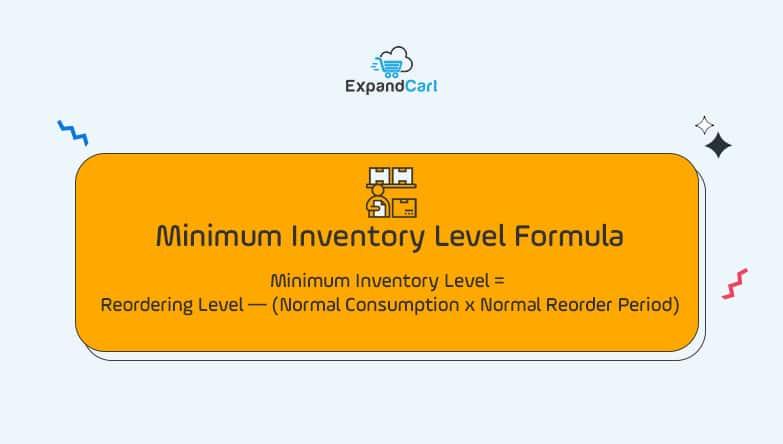 Minimum Inventory Level Formula
