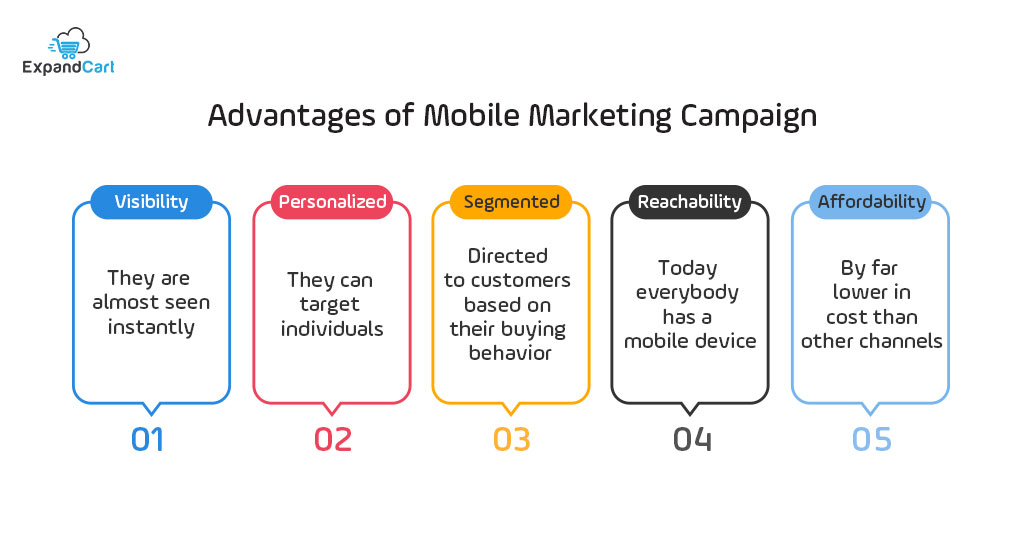 Advantages of Mobile Marketing Strategy
