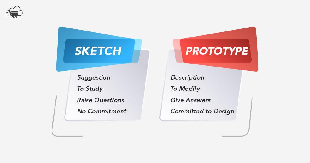 Prototype vs sketch