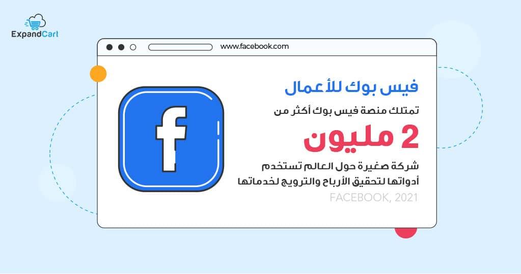 طرق الربح من فيس بوك