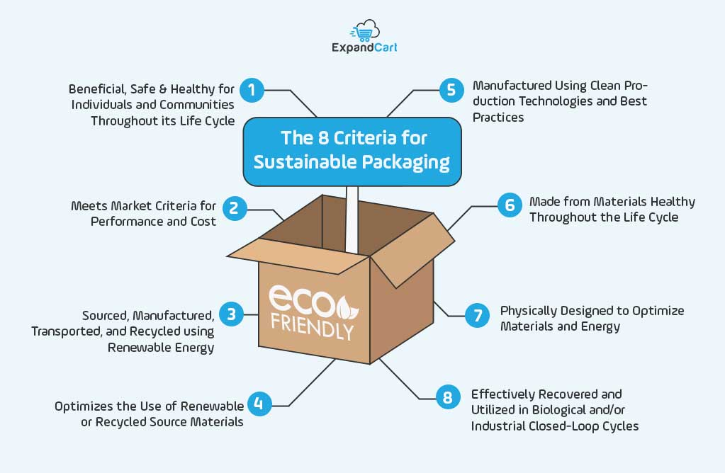 sustainable packaging 8 criteria