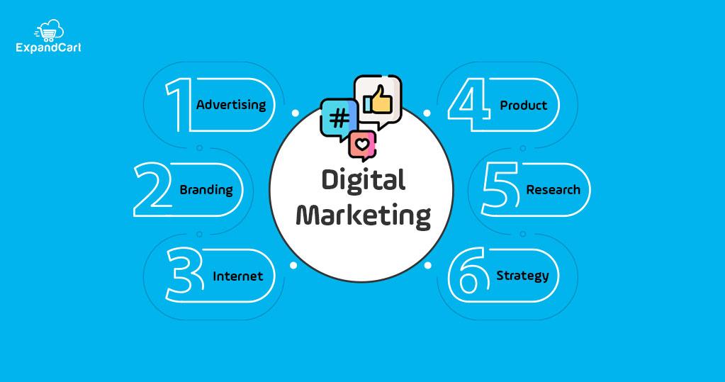 digital marketing tributaries